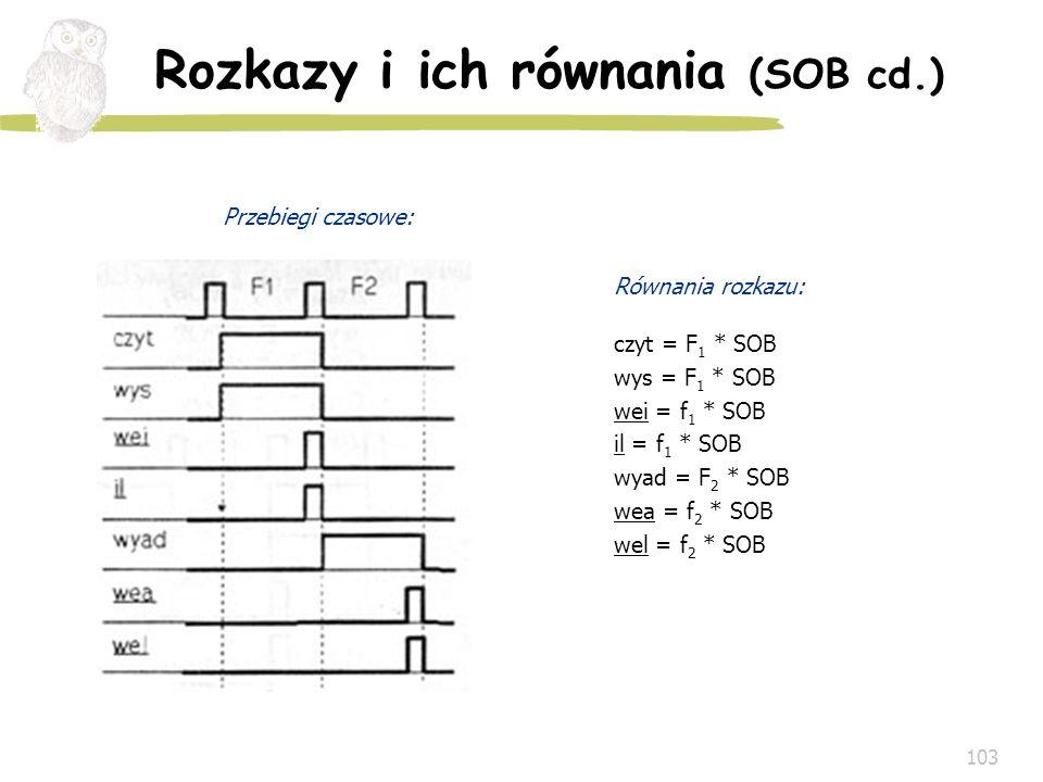103 Rozkazy i ich równania (SOB cd.) Przebiegi czasowe: Równania rozkazu: czyt = F 1 * SOB wys = F 1 * SOB wei = f 1 * SOB il = f 1 * SOB wyad = F 2 *