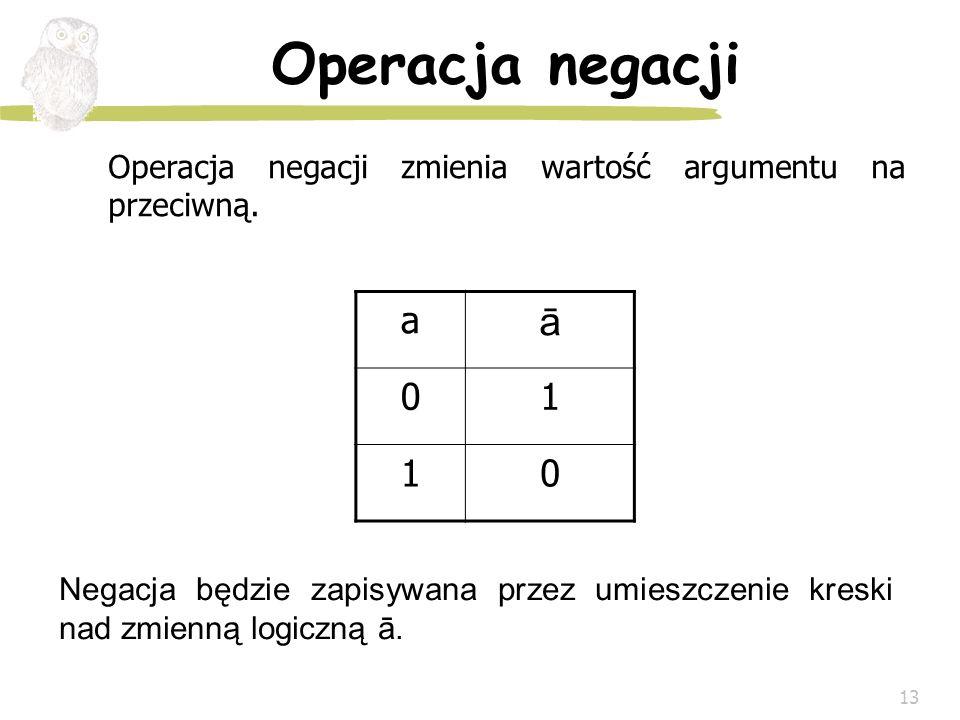 13 Operacja negacji Operacja negacji zmienia wartość argumentu na przeciwną. a ā 01 10 Negacja będzie zapisywana przez umieszczenie kreski nad zmienną