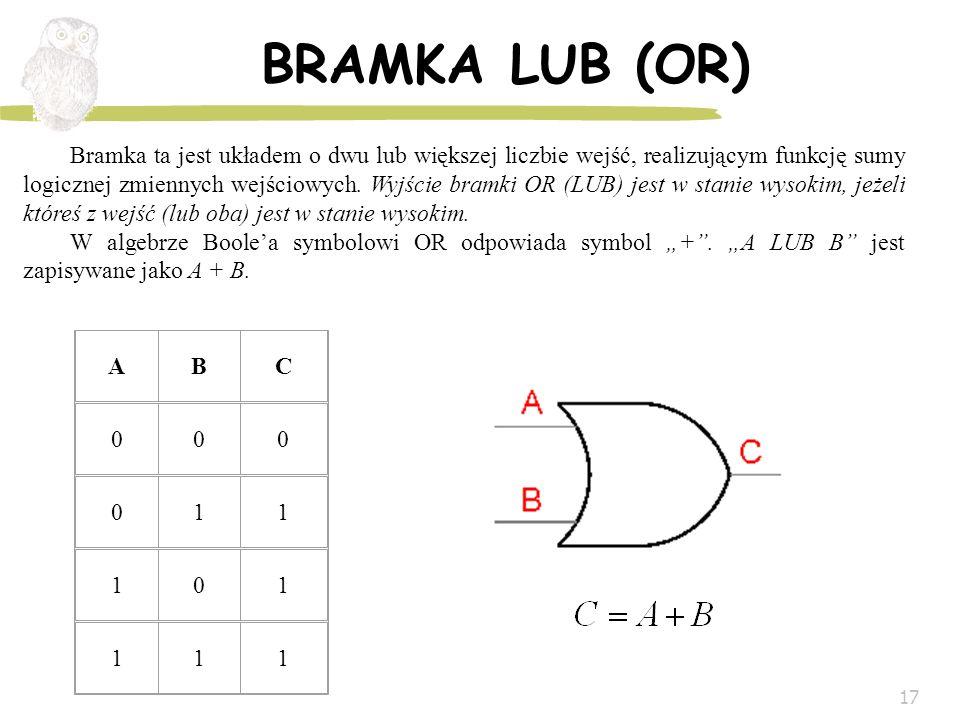 17 BRAMKA LUB (OR) ABC 000 011 101 111 Bramka ta jest układem o dwu lub większej liczbie wejść, realizującym funkcję sumy logicznej zmiennych wejściow