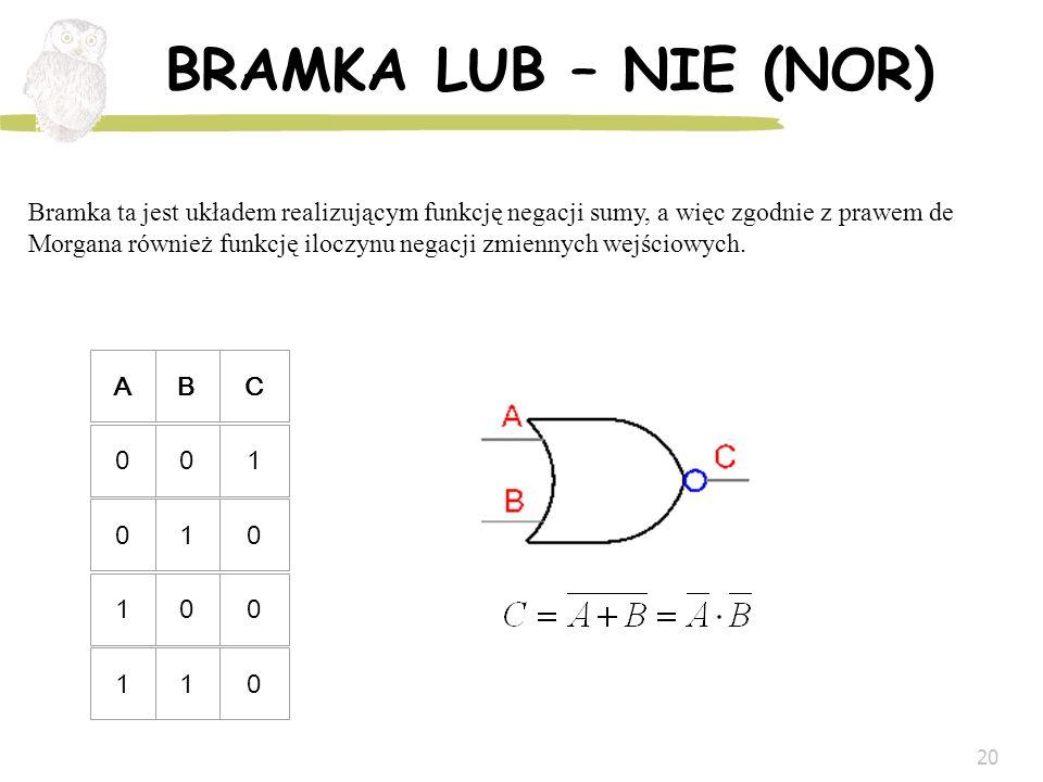 20 BRAMKA LUB – NIE (NOR) ABC 001 010 100 110 Bramka ta jest układem realizującym funkcję negacji sumy, a więc zgodnie z prawem de Morgana również fun
