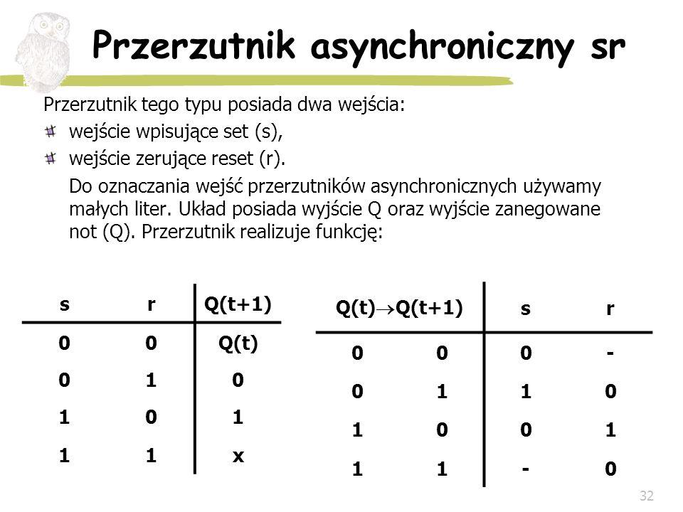32 Przerzutnik asynchroniczny sr Przerzutnik tego typu posiada dwa wejścia: wejście wpisujące set (s), wejście zerujące reset (r). Do oznaczania wejść