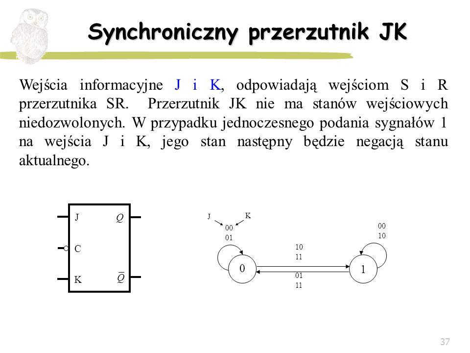 37 Synchroniczny przerzutnik JK Wejścia informacyjne J i K, odpowiadają wejściom S i R przerzutnika SR. Przerzutnik JK nie ma stanów wejściowych niedo