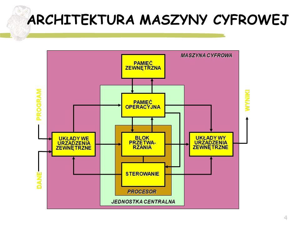 45 Struktura magistrali Linie danych są ścieżkami służącymi do przenoszenia danych między modułami systemowymi.