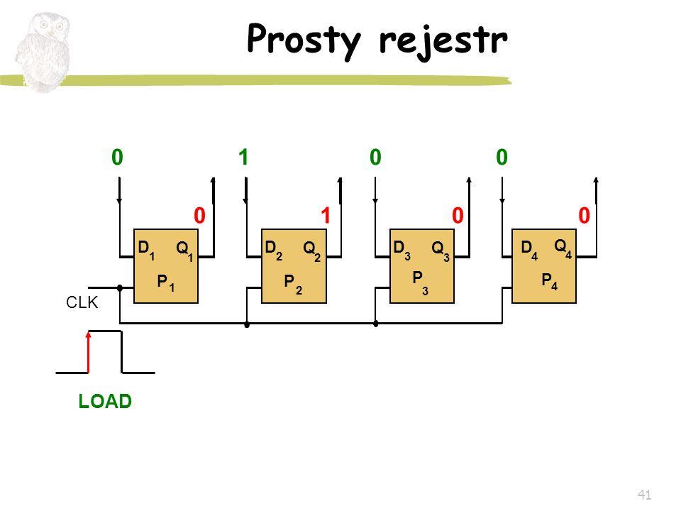 41 Prosty rejestr CLK P 1 P 2 P 3 P 4 D 1 D 3 D 2 D 4 Q 1 Q 3 Q 2 Q 4 0100 LOAD 0100