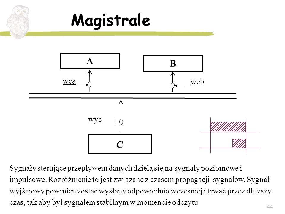 44 Magistrale A B C web wea wyc Sygnały sterujące przepływem danych dzielą się na sygnały poziomowe i impulsowe. Rozróżnienie to jest związane z czase