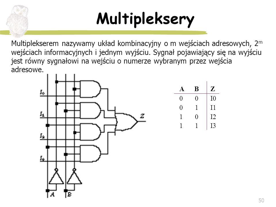 50 Multipleksery Multiplekserem nazywamy układ kombinacyjny o m wejściach adresowych, 2 m wejściach informacyjnych i jednym wyjściu. Sygnał pojawiając