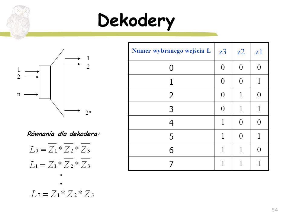54 Dekodery Numer wybranego wejścia L z3z2z1 0 000 1 001 2 010 3 011 4 100 5 101 6 110 7 111 Równania dla dekodera:.... 122n122n 12n12n