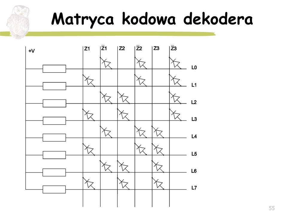 55 Matryca kodowa dekodera