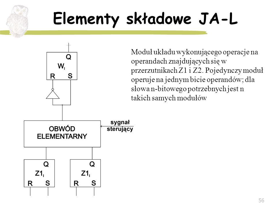 56 Elementy składowe JA-L Moduł układu wykonującego operacje na operandach znajdujących się w przerzutnikach Z1 i Z2. Pojedynczy moduł operuje na jedn