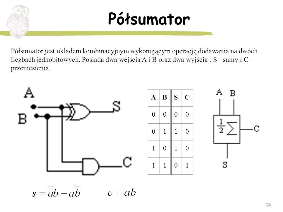 59 Półsumator Półsumator jest układem kombinacyjnym wykonującym operację dodawania na dwóch liczbach jednobitowych. Posiada dwa wejścia A i B oraz dwa