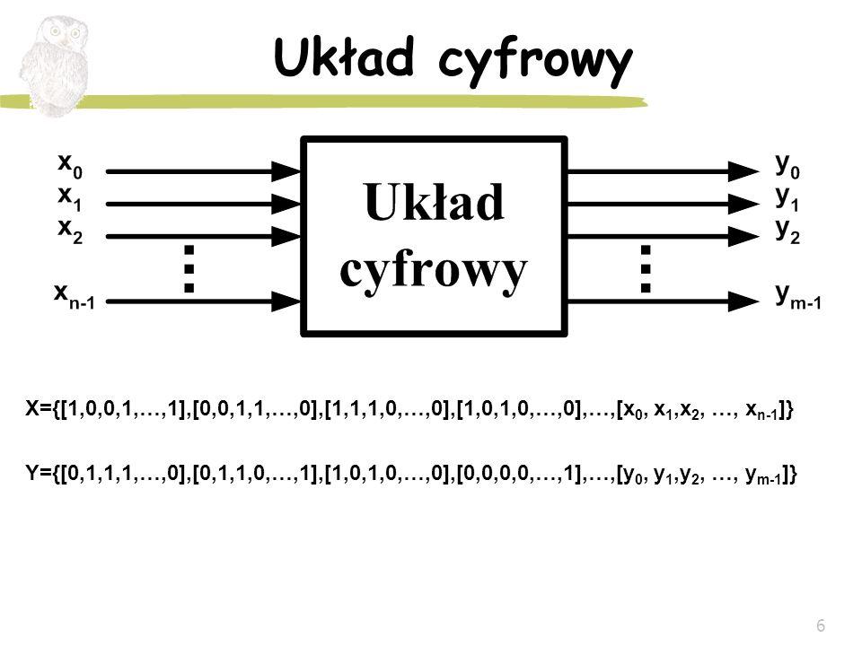 6 Układ cyfrowy X={[1,0,0,1,…,1],[0,0,1,1,…,0],[1,1,1,0,…,0],[1,0,1,0,…,0],…,[x 0, x 1,x 2, …, x n-1 ]} Y={[0,1,1,1,…,0],[0,1,1,0,…,1],[1,0,1,0,…,0],[
