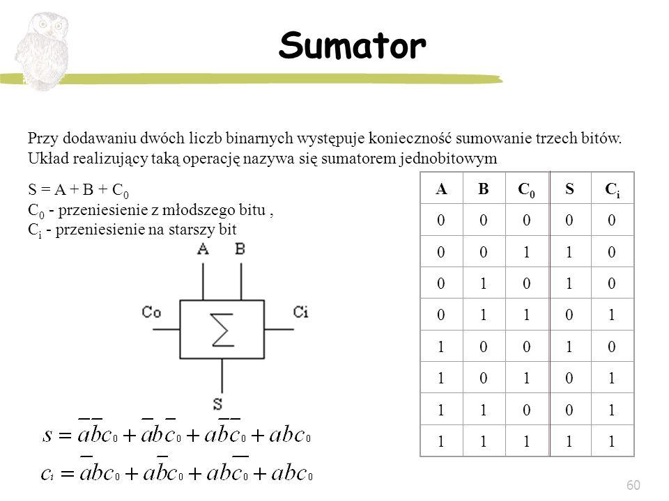60 Sumator ABC0C0 SCiCi 00000 00110 01010 01101 10010 10101 11001 11111 Przy dodawaniu dwóch liczb binarnych występuje konieczność sumowanie trzech bi