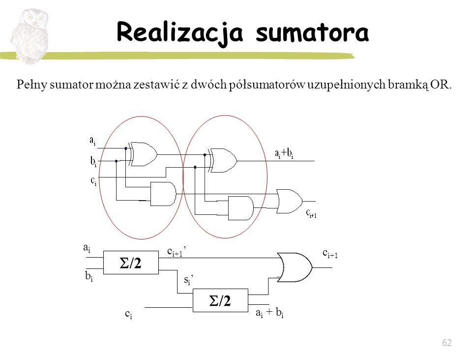 62 Realizacja sumatora /2 aiai bibi cici a i + b i s i c i+1 Pełny sumator można zestawić z dwóch półsumatorów uzupełnionych bramką OR.