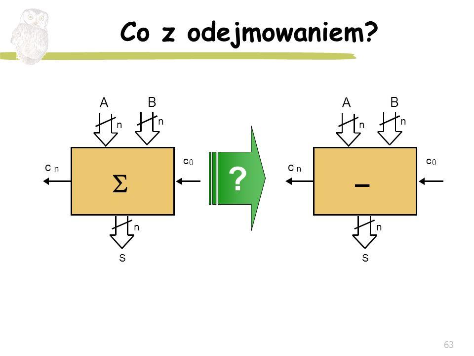 63 Co z odejmowaniem? c n c 0 A n B n S n A c n c 0 A n B n S n – A ?