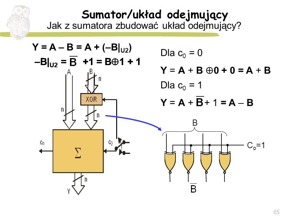 65 Sumator/układ odejmujący Jak z sumatora zbudować układ odejmujący? B B C o =0 Y = A – B = A + (–B  U2 ) –B  U2 = +1 = B 1 + 1 Dla c 0 = 1 Y = A + +
