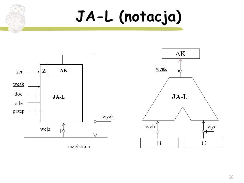 66 JA-L (notacja) AK weak B C JA-L wyb wyc wyak weak dod ode przep JA-L AK Z zer weja magistrala