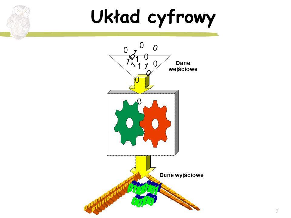 8 Sygnał cyfrowy Sygnałami wejściowymi i wyjściowymi do układu cyfrowego są sygnały cyfrowe.