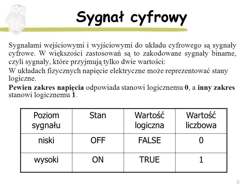 8 Sygnał cyfrowy Sygnałami wejściowymi i wyjściowymi do układu cyfrowego są sygnały cyfrowe. W większości zastosowań są to zakodowane sygnały binarne,