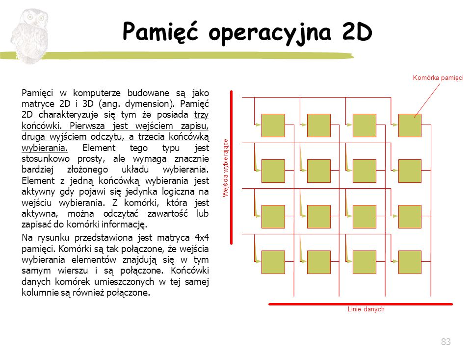 83 Pamięć operacyjna 2D Pamięci w komputerze budowane są jako matryce 2D i 3D (ang. dymension). Pamięć 2D charakteryzuje się tym że posiada trzy końcó