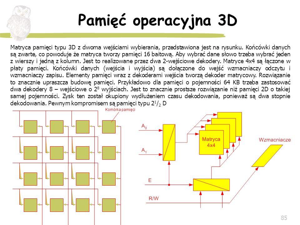 85 Pamięć operacyjna 3D Komórka pamięci Matryca pamięci typu 3D z dwoma wejściami wybierania, przedstawiona jest na rysunku. Końcówki danych są zwarte