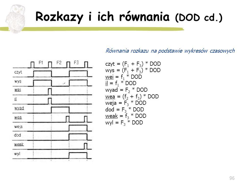 96 Rozkazy i ich równania (DOD cd.) Równania rozkazu na podstawie wykresów czasowych czyt = (F 1 + F 3 ) * DOD wys = (F 1 + F 3 ) * DOD wei = f 1 * DO