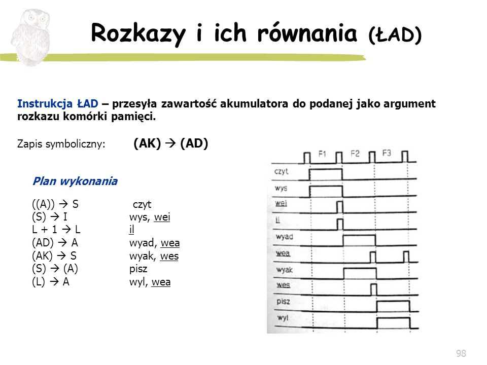 98 Rozkazy i ich równania (ŁAD) Instrukcja ŁAD – przesyła zawartość akumulatora do podanej jako argument rozkazu komórki pamięci. Zapis symboliczny: (