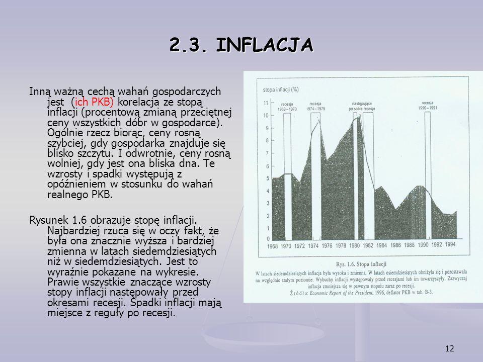 12 2.3. INFLACJA Inną ważną cechą wahań gospodarczych jest (ich PKB) korelacja ze stopą inflacji (procentową zmianą przeciętnej ceny wszystkich dóbr w
