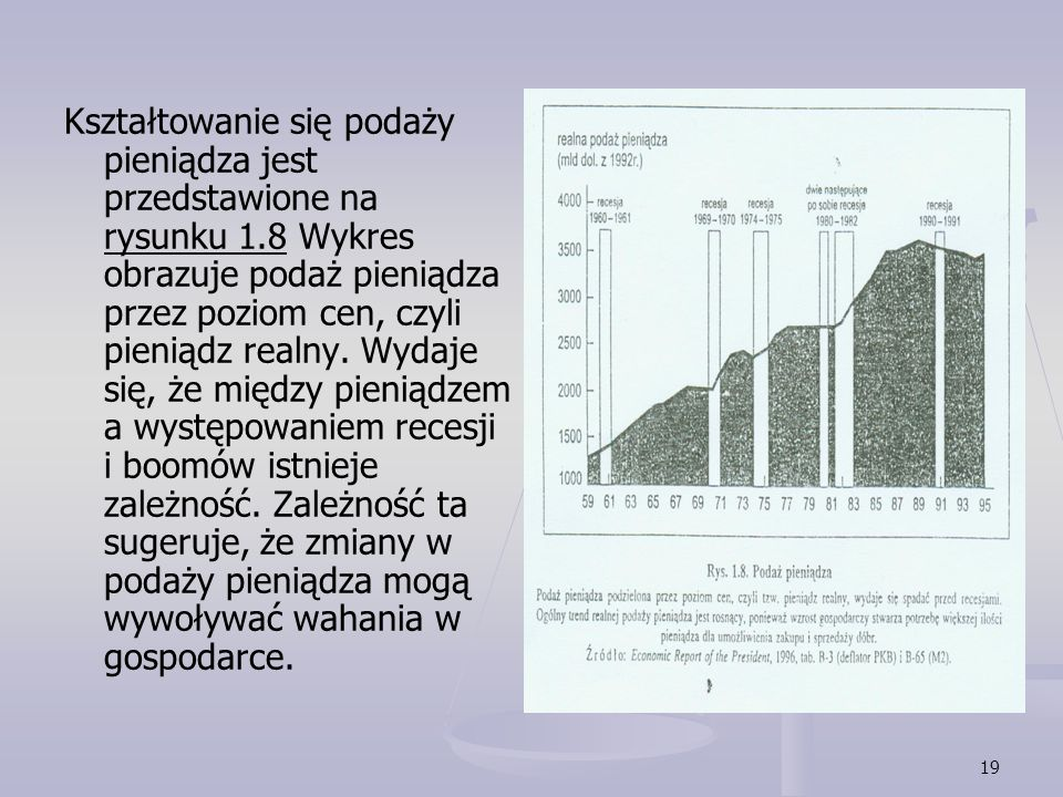 19 Kształtowanie się podaży pieniądza jest przedstawione na rysunku 1.8 Wykres obrazuje podaż pieniądza przez poziom cen, czyli pieniądz realny. Wydaj