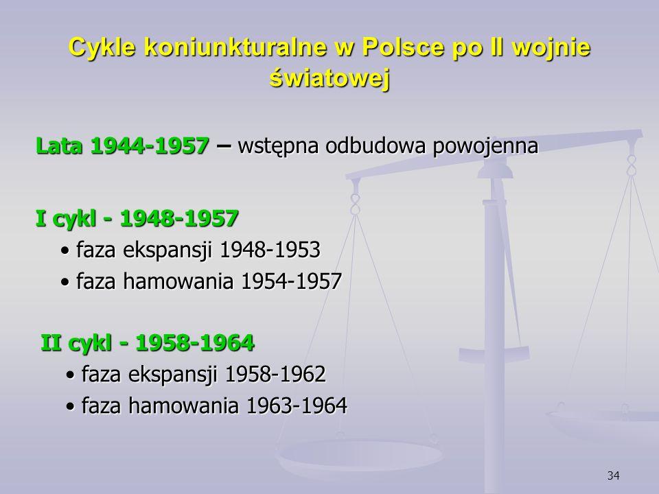 34 Cykle koniunkturalne w Polsce po II wojnie światowej Lata 1944-1957 – wstępna odbudowa powojenna I cykl - 1948-1957 faza ekspansji 1948-1953 faza e