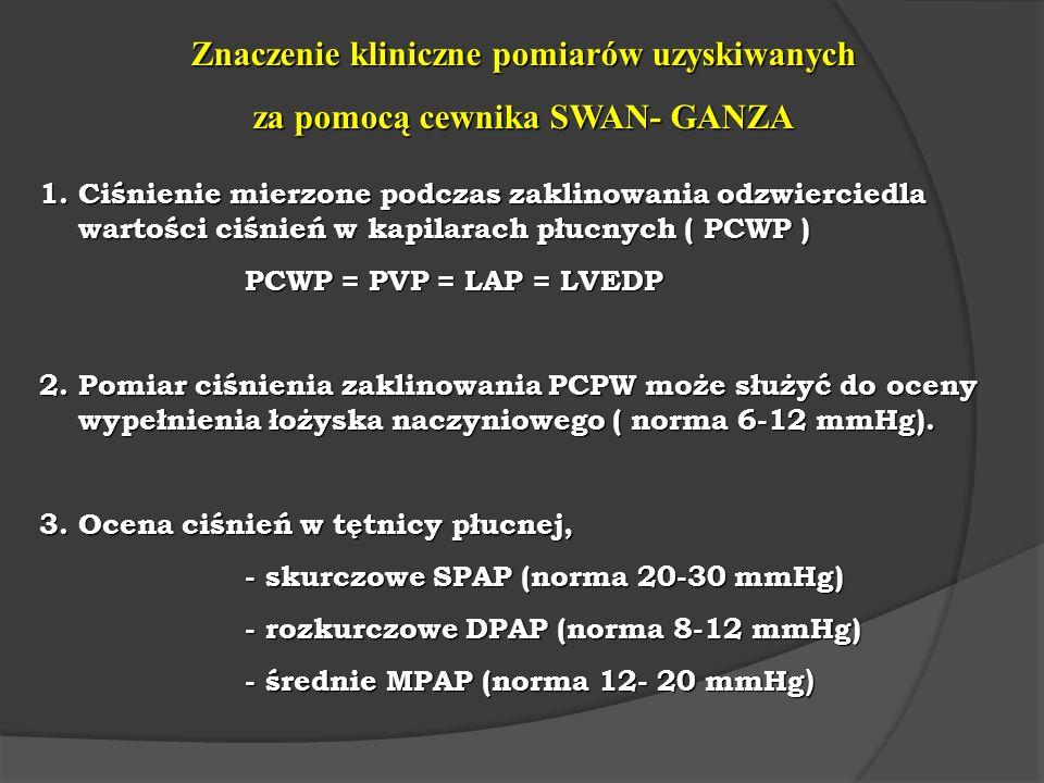 Znaczenie kliniczne pomiarów uzyskiwanych za pomocą cewnika SWAN- GANZA 1.Ciśnienie mierzone podczas zaklinowania odzwierciedla wartości ciśnień w kap