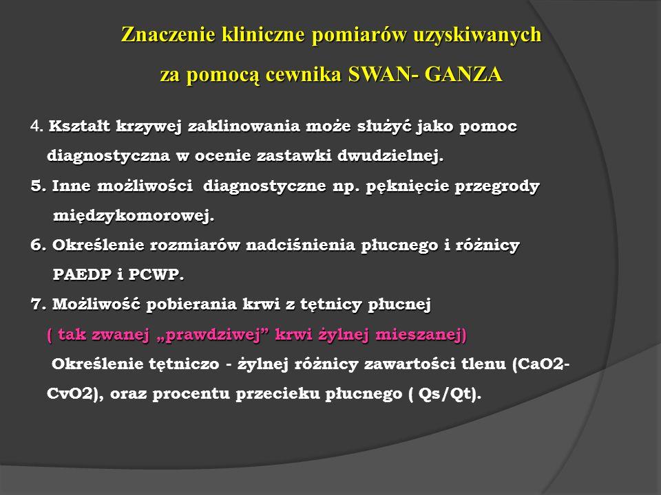 Znaczenie kliniczne pomiarów uzyskiwanych za pomocą cewnika SWAN- GANZA Kształt krzywej zaklinowania może służyć jako pomoc 4. Kształt krzywej zaklino