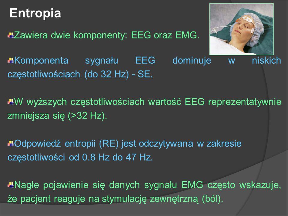 Entropia Zawiera dwie komponenty: EEG oraz EMG. Komponenta sygnału EEG dominuje w niskich częstotliwościach (do 32 Hz) - SE. W wyższych częstotliwości
