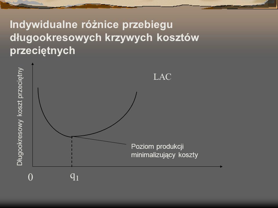 Indywidualne różnice przebiegu długookresowych krzywych kosztów przeciętnych Poziom produkcji minimalizujący koszty q1q1 0 LAC Długookresowy koszt prz