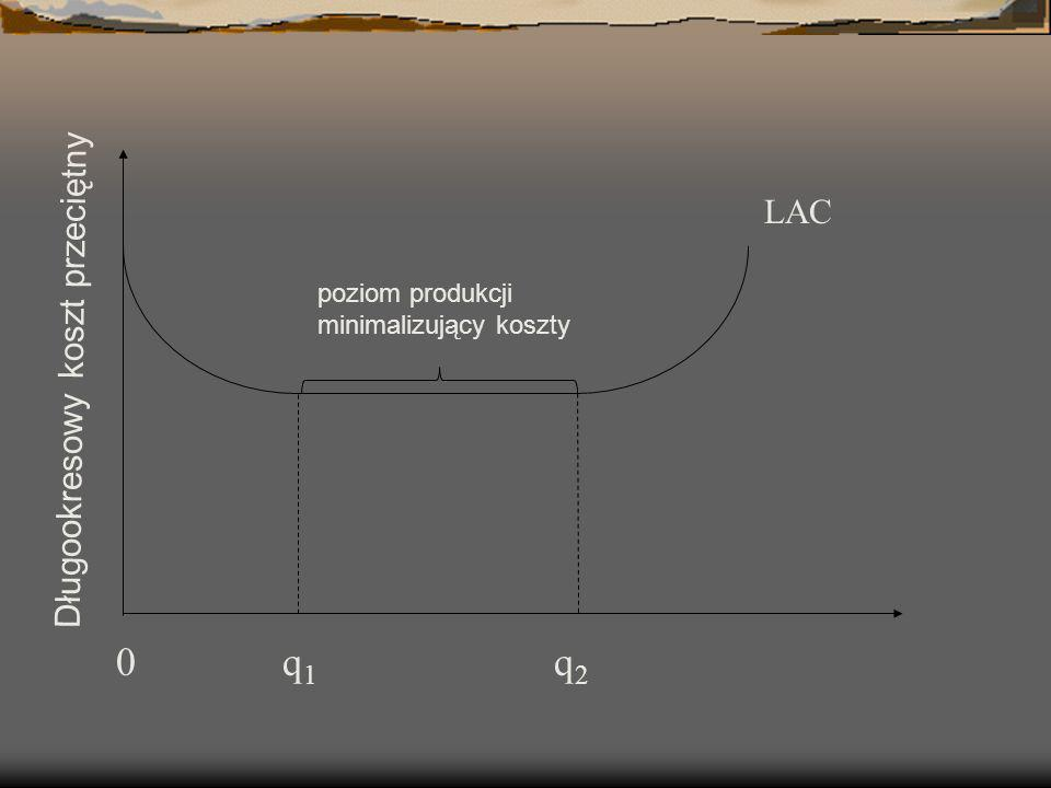 poziom produkcji minimalizujący koszty LAC q1q1 q2q2 0 Długookresowy koszt przeciętny