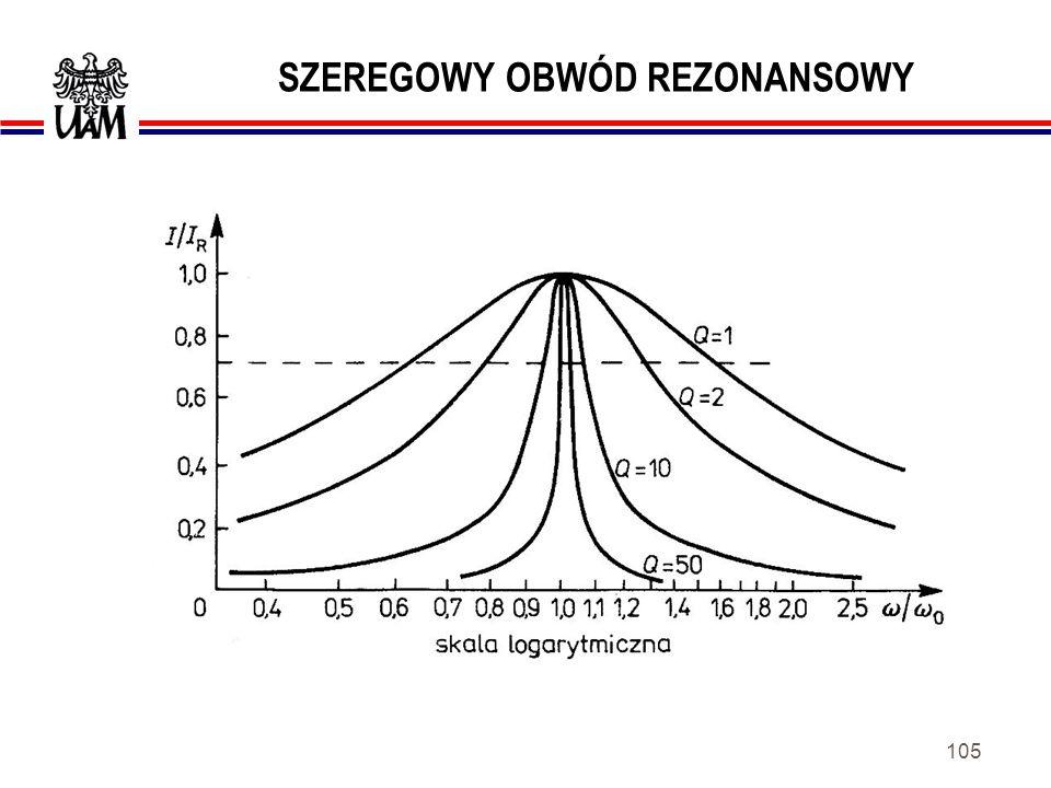 104 SZEREGOWY OBWÓD REZONANSOWY Dobroć Q układu rezonansowego wyraża stosunek energii zmagazynowanej: do mocy traconej w ciągu jednego okresu drgań.