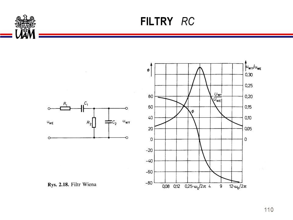 109 FILTRY RC