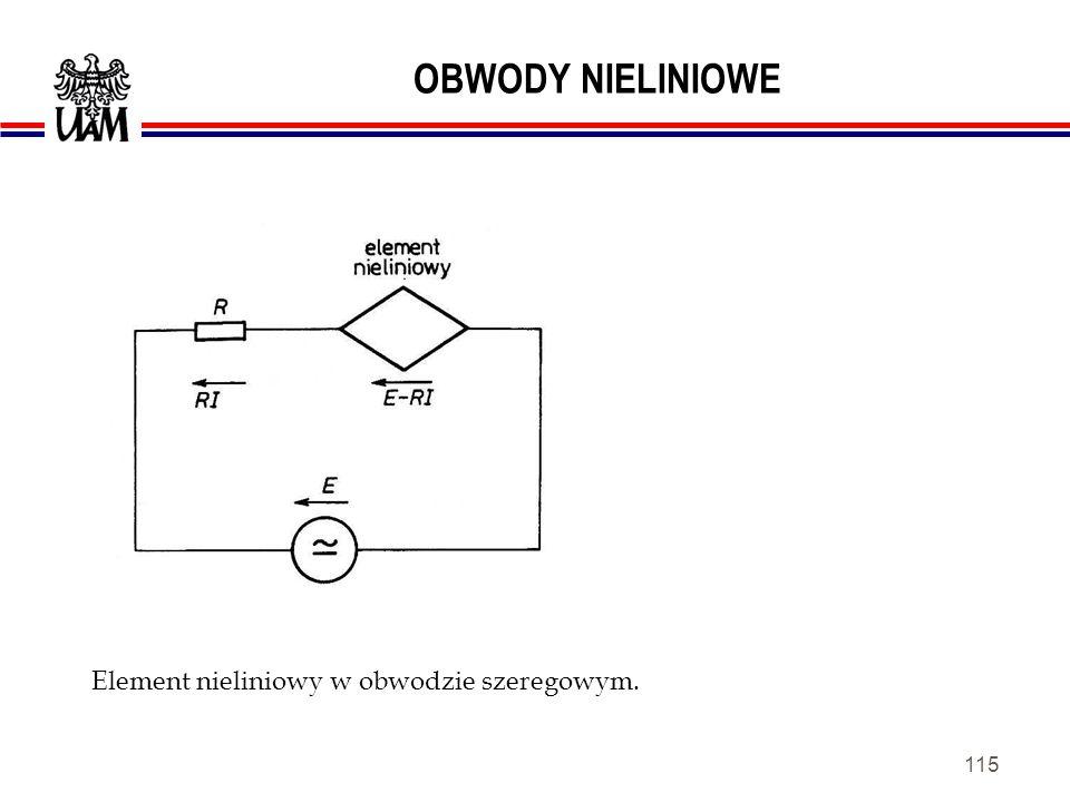 114 OBWODY NIELINIOWE Dioda: a) symbol, b) charakterystyka.