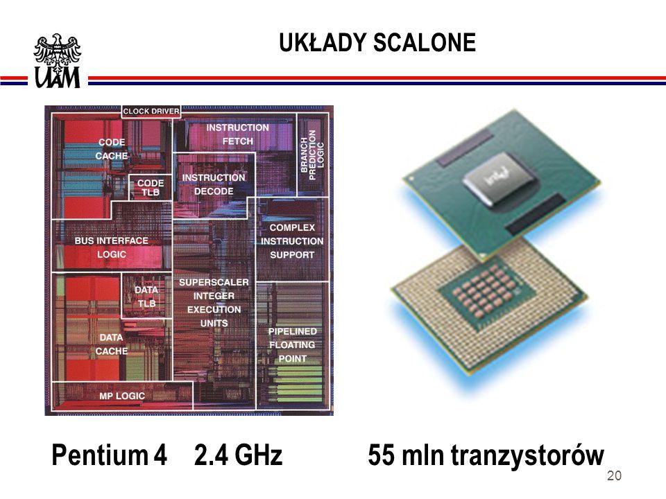 19 UKŁADY SCALONE 1972 3500 tranzystorów Intel 8008 14 mm 2