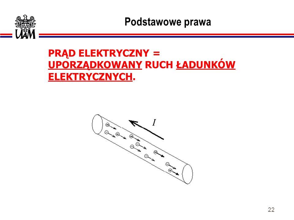 21 PODSTAWOWE PRAWA W układach elektronicznych obserwuje się i analizuje dwie wielkości: napięcie ( U ) oraz natężenie prądu elektrycznego ( I ).