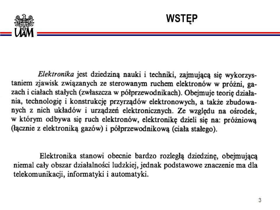 2 LITERATURA Elektronika w laboratorium naukowym T. Stacewicz, A. Kotlicki, PWN, 1994 r. Elektronika bez wielkich problemów Otto Limann, Horst Pelka,