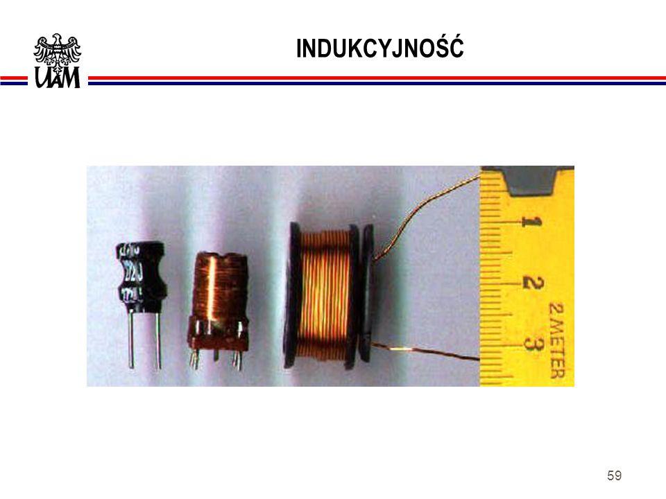58 INDUKCYJNOŚĆ Cewka zwana również induktorem. Jej właściwości opisuje indukcyjność własna L wyrażona stosunkiem wytworzonego w niej strumienia magne
