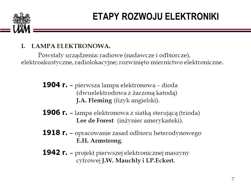 87 ELEMENTY ELEKTRONICZNE BIERNE - sposób sterowania przepływem energii elektrycznej zakodowany jest w ich konstrukcji.