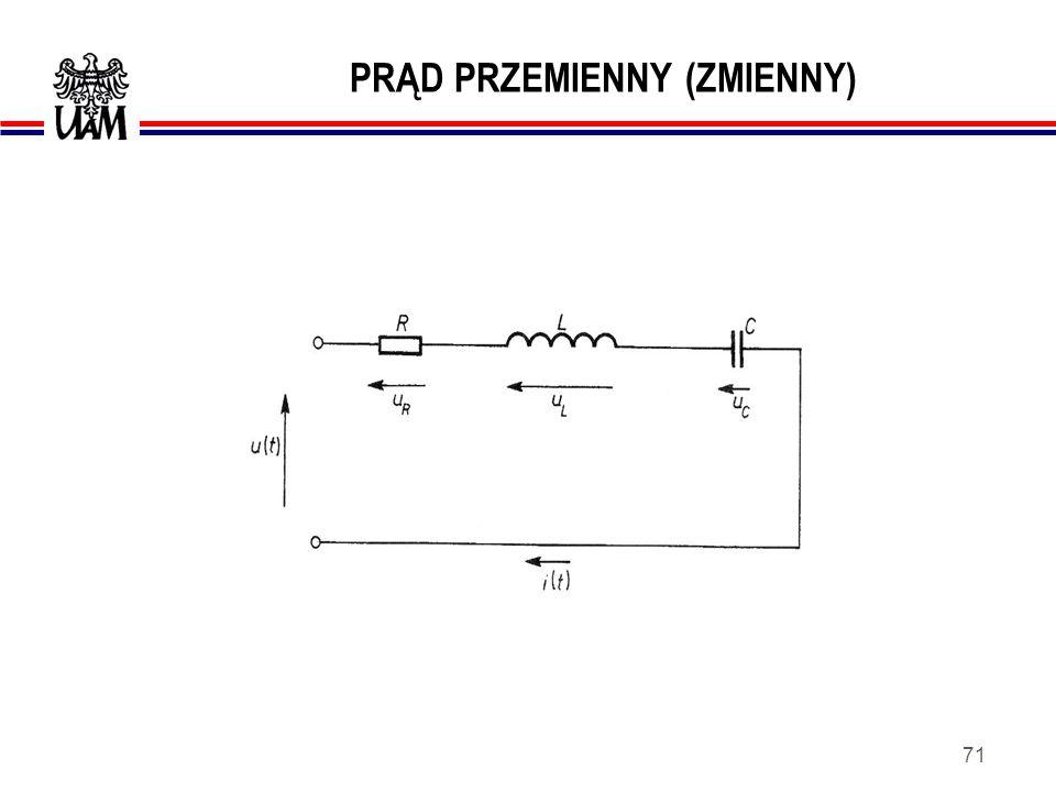 70 PRĄD PRZEMIENNY (ZMIENNY) W podobny sposób mogą być opisywane obwody RLC dołączone do źródeł sygnału przemiennego.