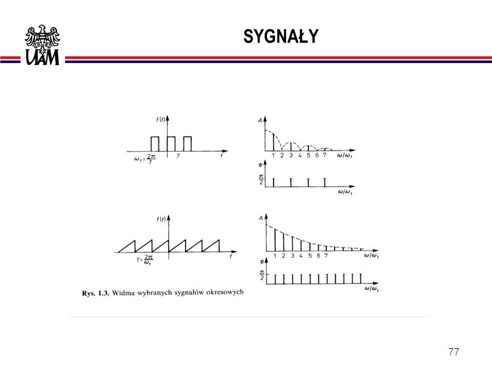 76 SYGNAŁY Każdy sygnał okresowy f(t) można przedstawić jako nieskończoną sumę funkcji harmonicznych o amplitudach A n, częstościach kołowych n f (n j