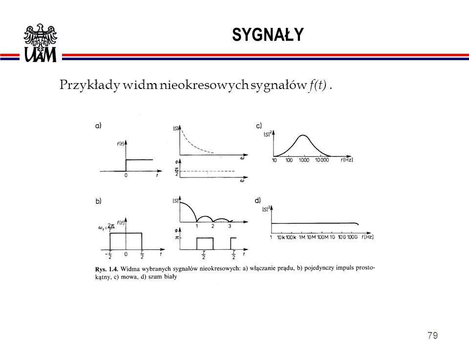78 SYGNAŁY Jeżeli funkcja f(t) nie jest okresowa, to jej widmo S(ω) nie ma charakteru dyskretnego: