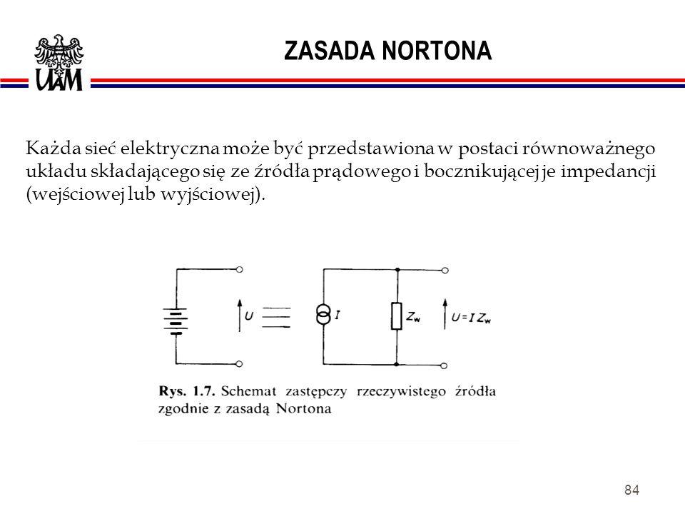 83 ZASADA THEVENINA Każdą sieć elektryczną można zastąpić równoważnym układem składającym się z połączonych szeregowo: źródła napięciowego i impedancji wejściowej (wyjściowej) Z w.