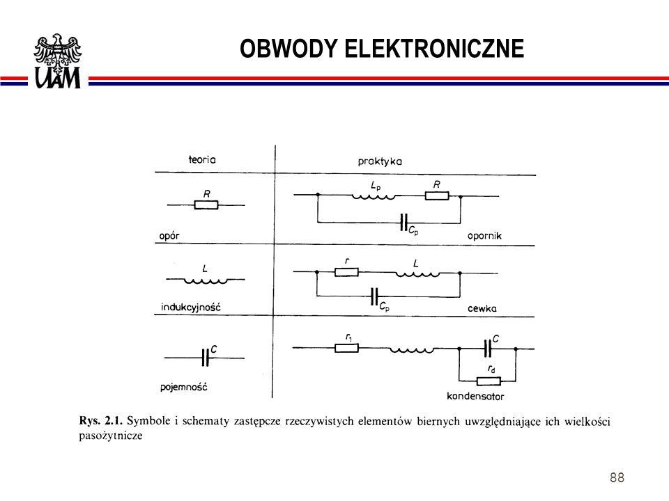 87 ELEMENTY ELEKTRONICZNE BIERNE - sposób sterowania przepływem energii elektrycznej zakodowany jest w ich konstrukcji. np.: oporniki, kondensatory, c