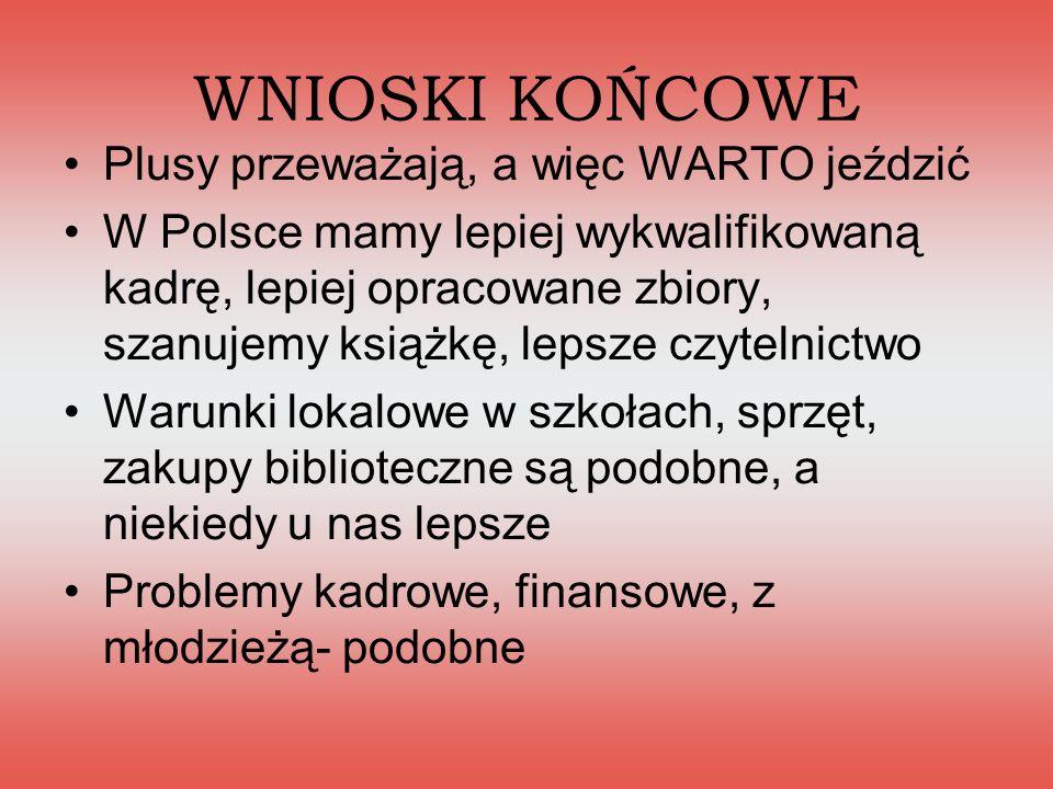 WNIOSKI KOŃCOWE Plusy przeważają, a więc WARTO jeździć W Polsce mamy lepiej wykwalifikowaną kadrę, lepiej opracowane zbiory, szanujemy książkę, lepsze