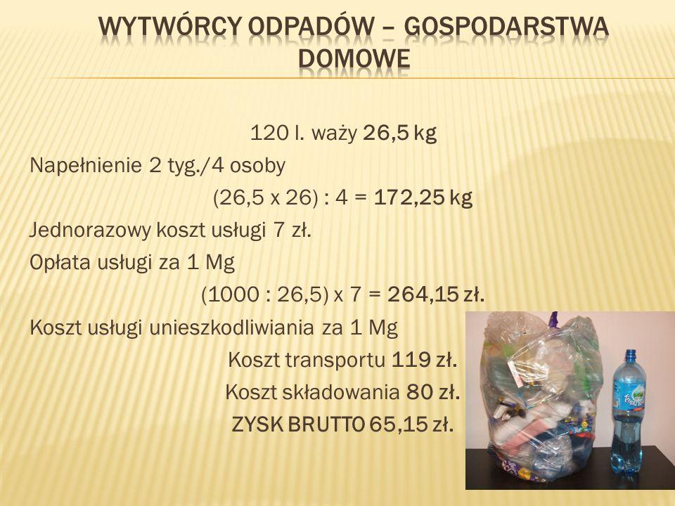Worek 120 l.makulatura 10 kg Worek 120 l. tw.