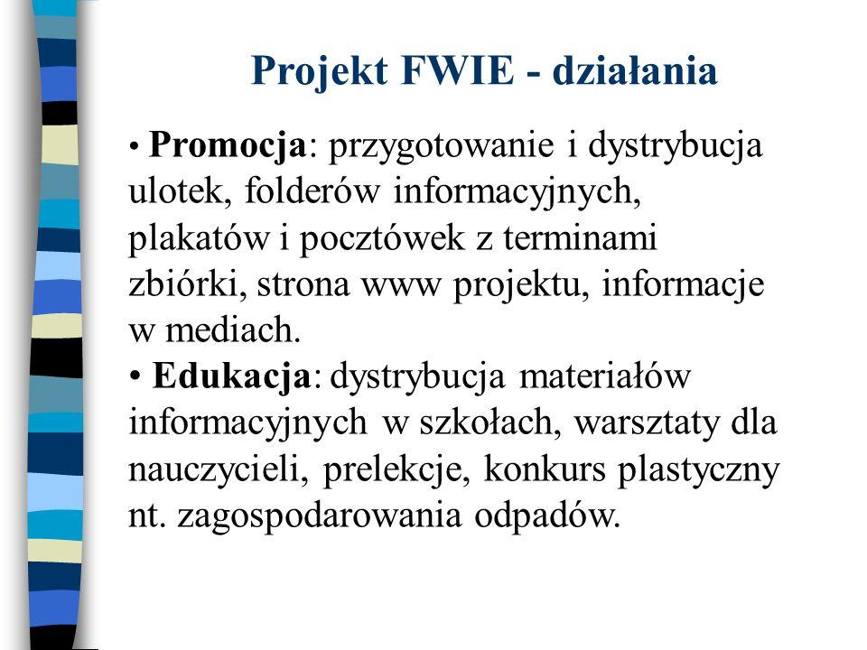 Projekt FWIE - działania Promocja: przygotowanie i dystrybucja ulotek, folderów informacyjnych, plakatów i pocztówek z terminami zbiórki, strona www projektu, informacje w mediach.